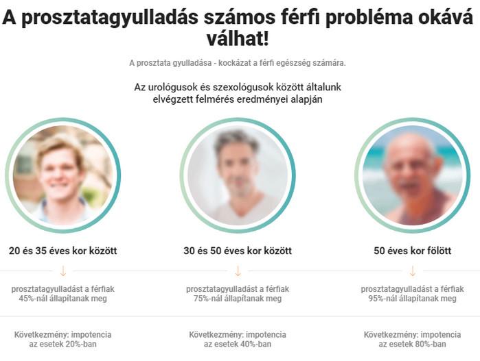 A prosztatagyulladás impotenciát okozhat | Antal