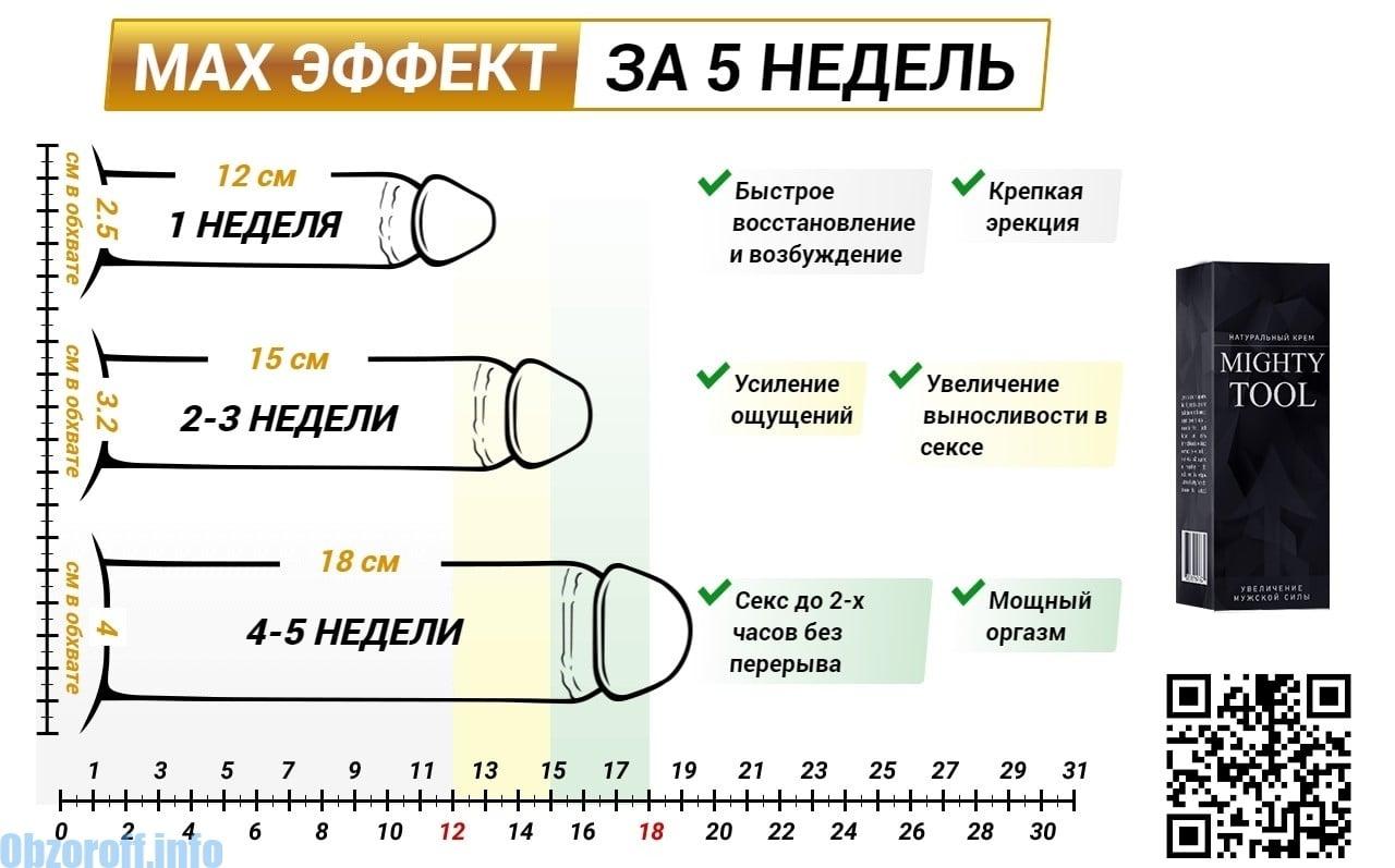 pénisz növekedése vastagságban)