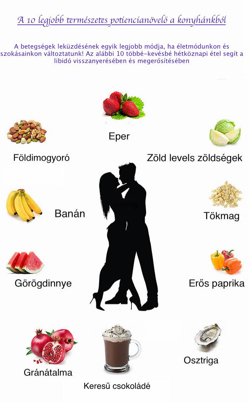 erekciós gyümölcslé során)