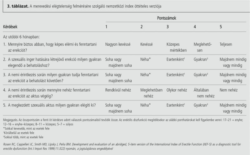 hemoglobin és erekció