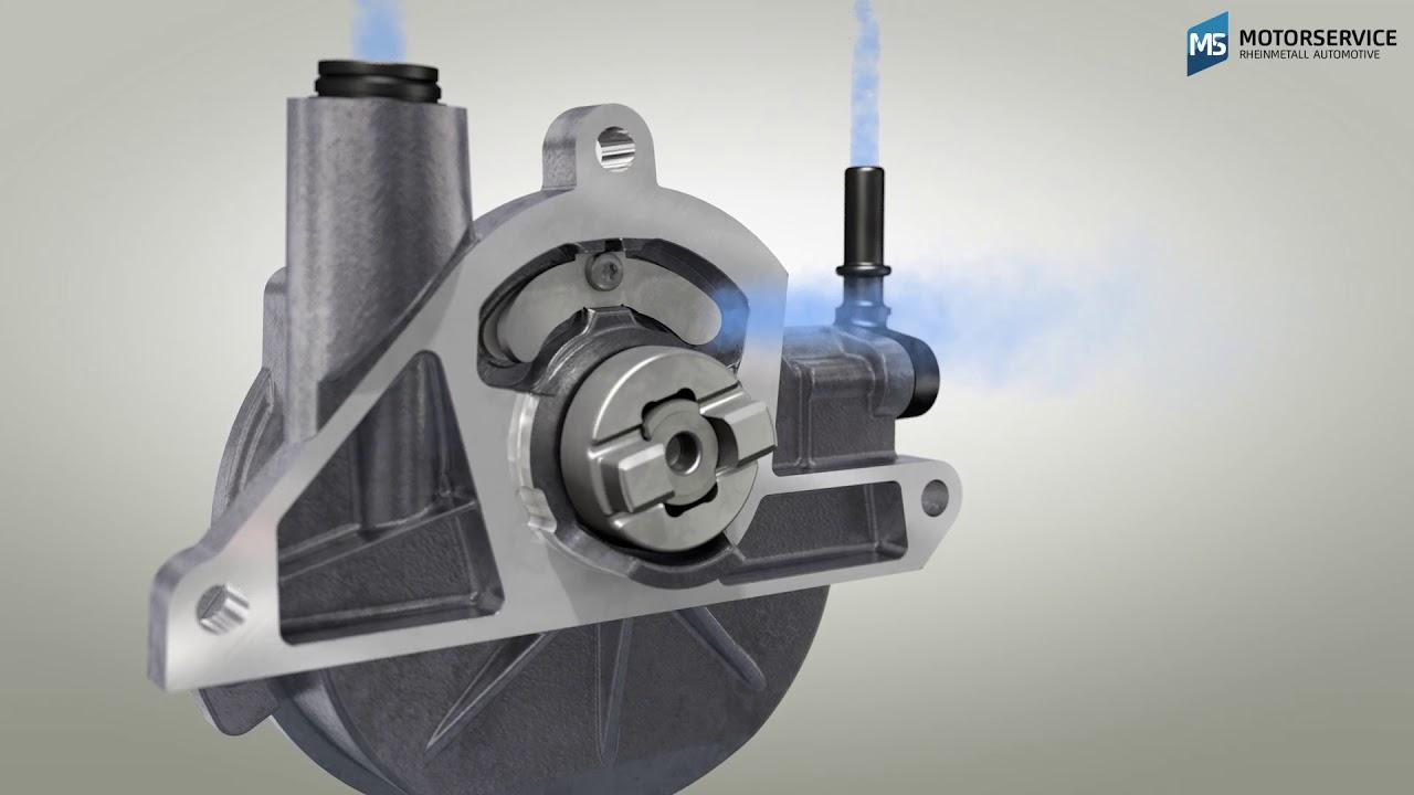 Péniszpumpa, vákuumos pumpa működése és használati tanácsok | INTIM CENTER szexshop