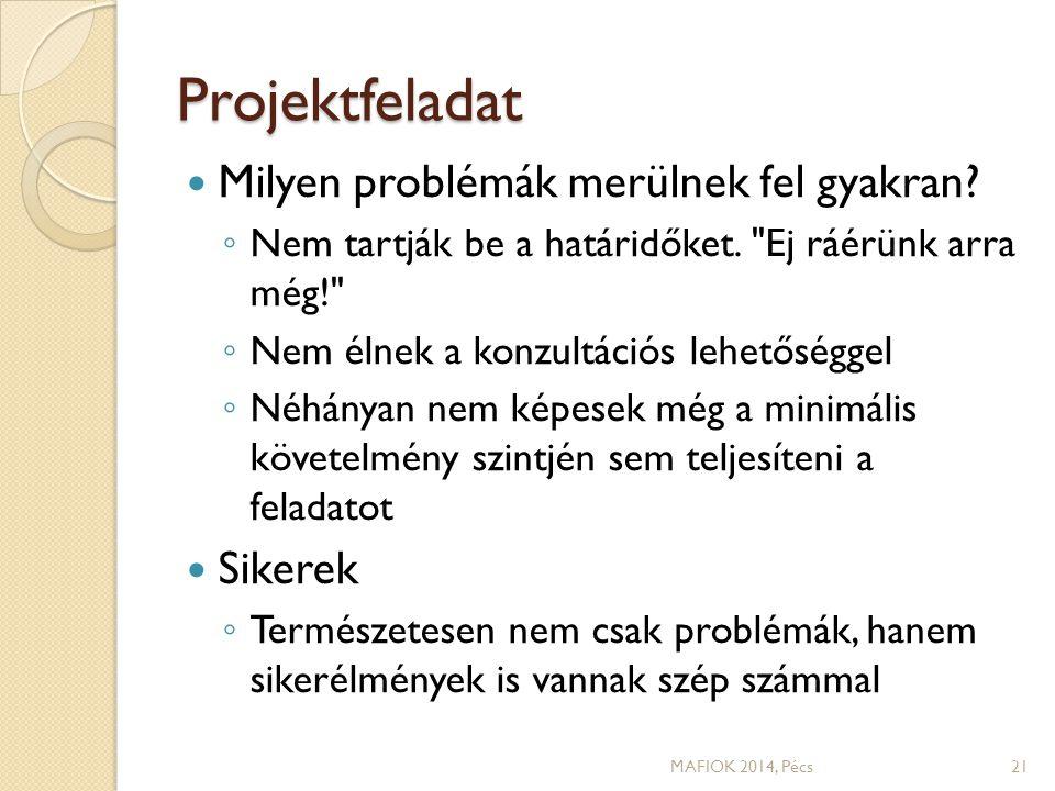 milyen problémák merülnek fel)