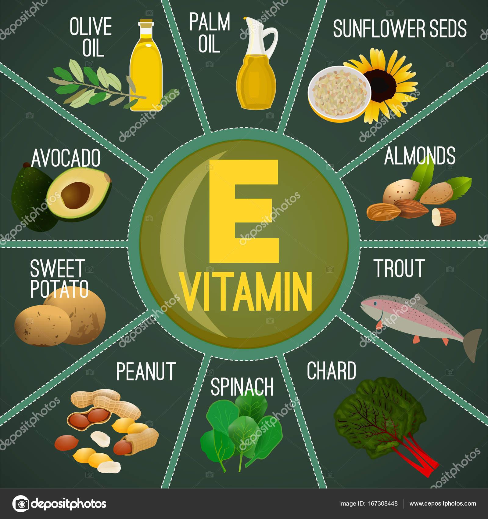 e-vitamin a péniszhez
