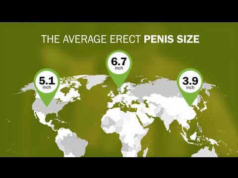 Kis pénisz szindróma