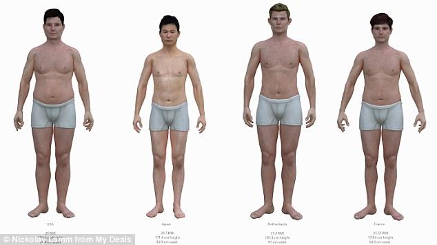 férfi magasság és péniszméret