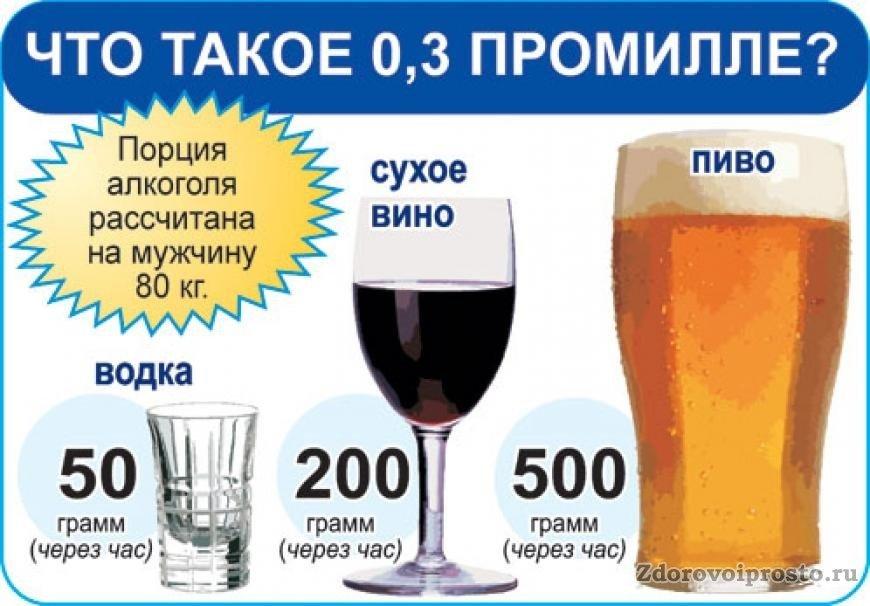 hogyan lehet italt készíteni erekcióhoz)