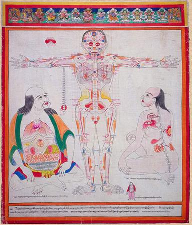 Prosztatagyulladás kezelése tibeti mantrákkal