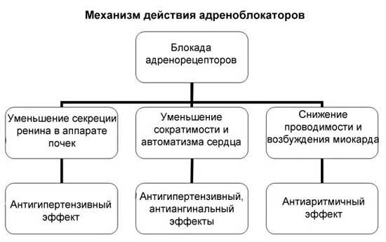 proserin erekció)