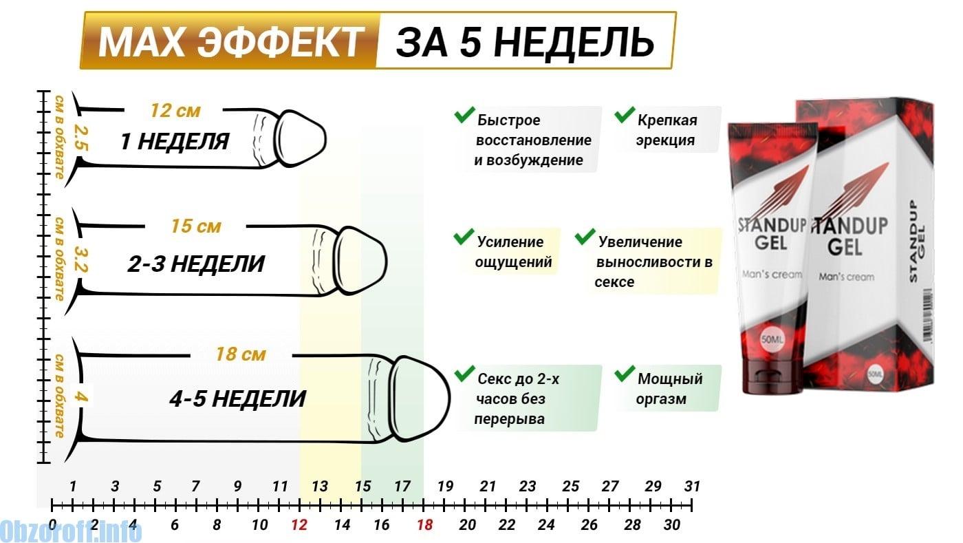 alkalmazás a pénisz növekedésére)