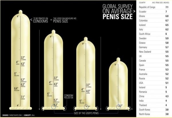 A tökéletes pénisz kisebb, mint gondolnánk