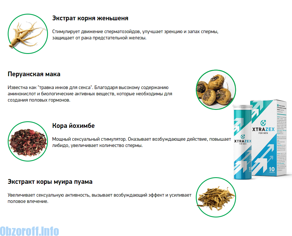mit kell enni az erekció fokozása érdekében