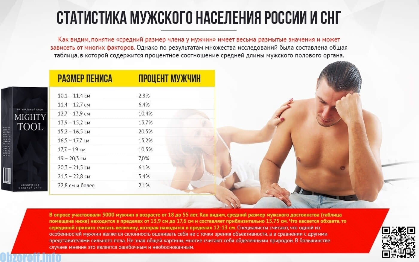 növelje az erekció méretét)