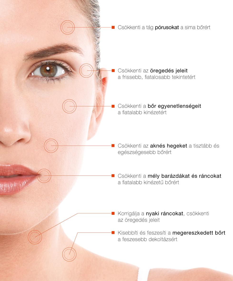 Intim Plasztika – Intim Plasztikai Kezelések